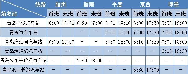青岛6汽车站调整冬季运行时刻表